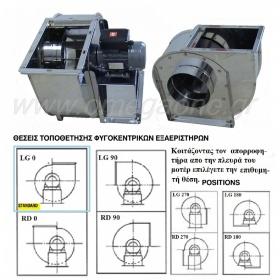 Απορροφητήρας Μονής Αναρρόφησης ΑΝΟΞΕΙΔΩΤΗ ΚΑΤΑΣΚΕΥΗ Αραιά Φτερωτή (κουτάλα) 1400 RPM 4 Pole
