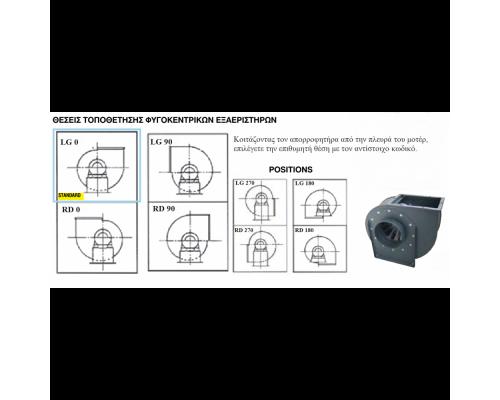 Θέση τοποθέτησης της εξαγωγής αέρα του φυγοκεντρικού απορροφητήρα