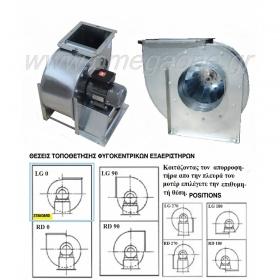 Απορροφητήρας Μονής Αναρρόφησης ΑΝΟΞΕΙΔΩΤΗ ΚΑΤΑΣΚΕΥΗ Αραιά Φτερωτή (κουτάλα) 950 RPM 6 Pole
