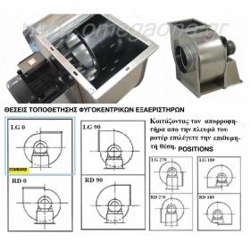 Απορροφητήρας Μονής Αναρρόφησης ΓΑΛΒΑΝΙΖΕ με Αραιά Φτερωτή (κουτάλα) 1400 RPM 4 Pole