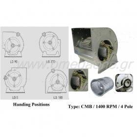 Εξαεριστήρες Διπλής Αναρρόφησης Άμεσης Κίνησης 1.400 RPM 4 Πόλων